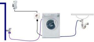 Установка стиральных машин в Ижевске